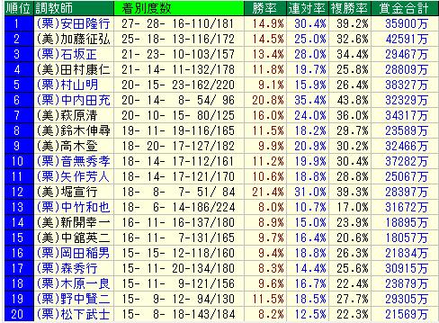 f:id:yuujiikeiba:20181230232515p:plain