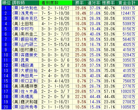f:id:yuujiikeiba:20181230233626p:plain