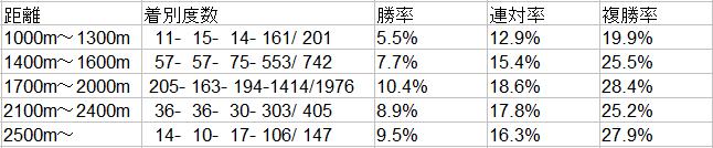 f:id:yuujiikeiba:20190101221553p:plain