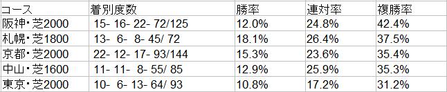 f:id:yuujiikeiba:20190101225717p:plain