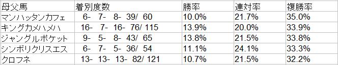 f:id:yuujiikeiba:20190101231543p:plain