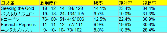 f:id:yuujiikeiba:20190110234854p:plain