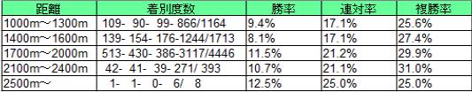 f:id:yuujiikeiba:20190402215531p:plain