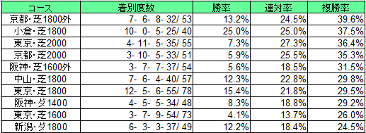 f:id:yuujiikeiba:20190529220003p:plain
