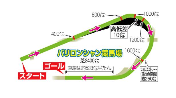 f:id:yuujiikeiba:20190926220040p:plain