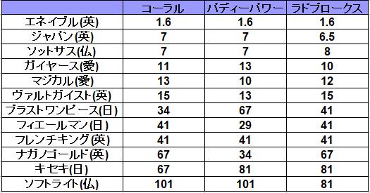 f:id:yuujiikeiba:20191005223742p:plain