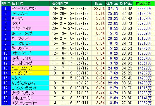 f:id:yuujiikeiba:20201201181904p:plain
