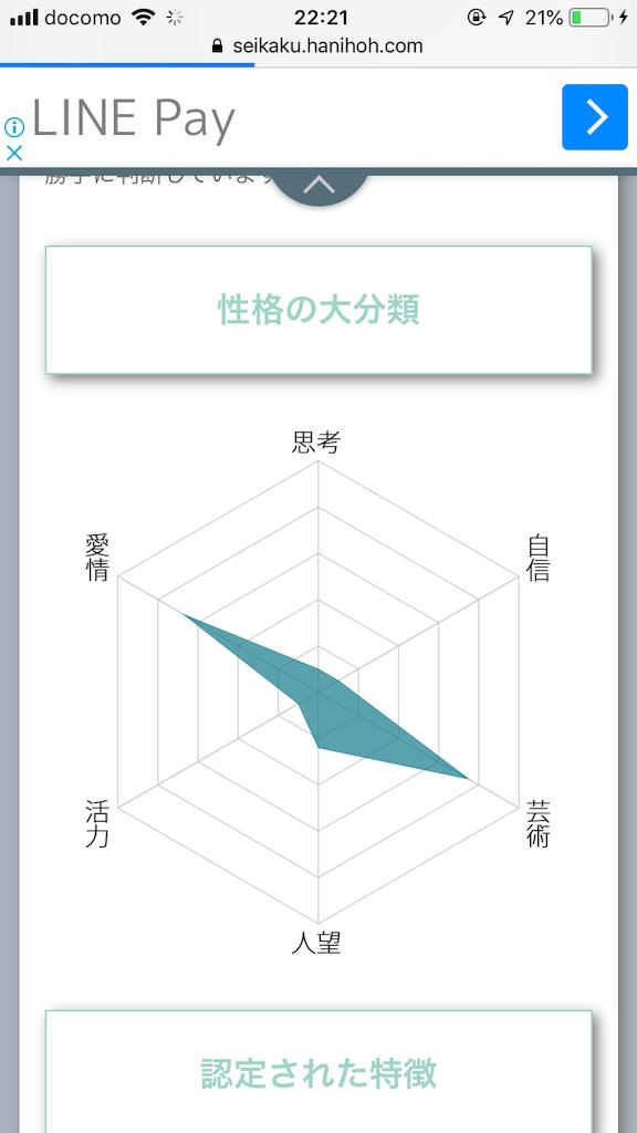 f:id:yuuk1229:20190316092423p:image