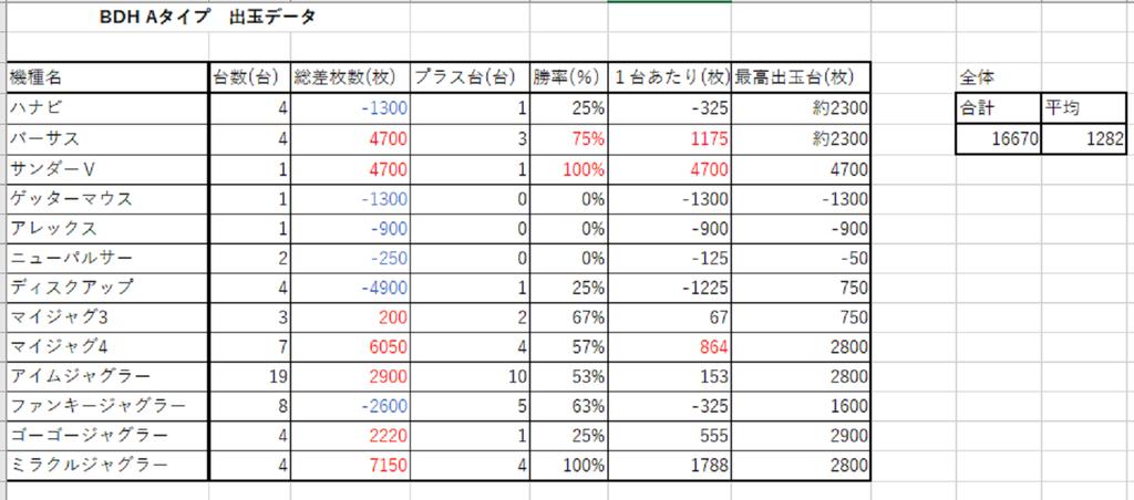 f:id:yuukei-k-h:20181112222902p:plain