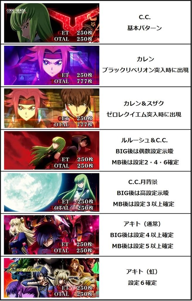 f:id:yuukei-k-h:20181228182026j:image
