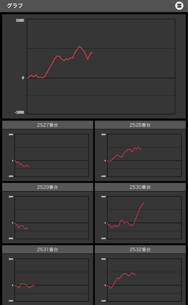 f:id:yuukei-k-h:20190101120003j:image