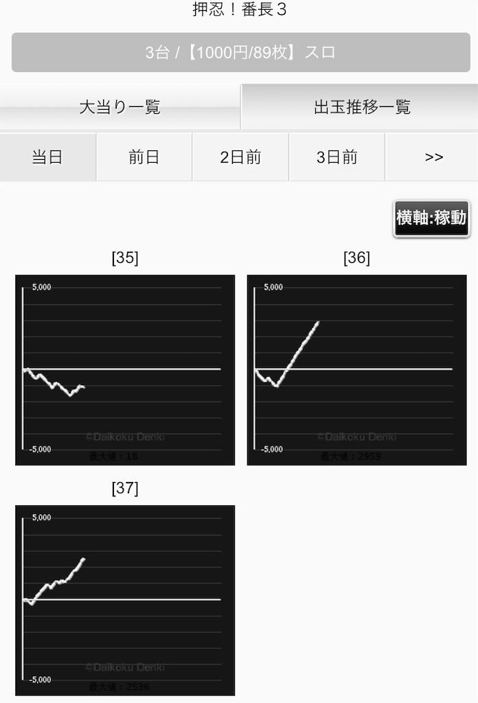 f:id:yuukei-k-h:20190109232126j:image