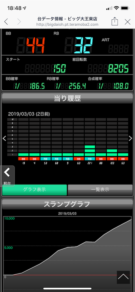 f:id:yuukei-k-h:20190305184919p:image