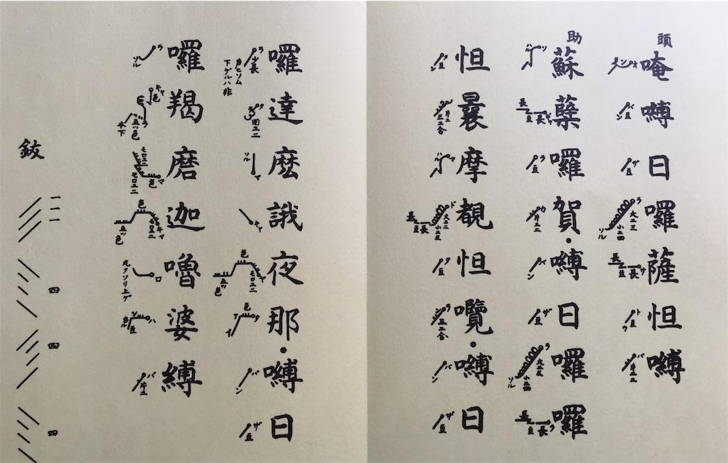 f:id:yuuki-houjyuin:20160917143300j:image