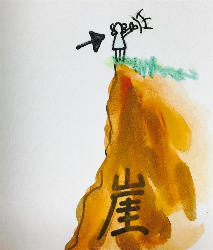f:id:yuuki-houjyuin:20170601212917j:image