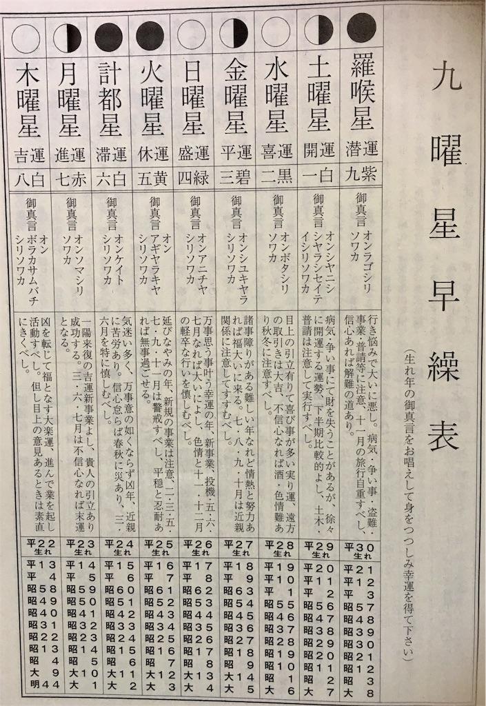 f:id:yuuki-houjyuin:20171213170146j:image