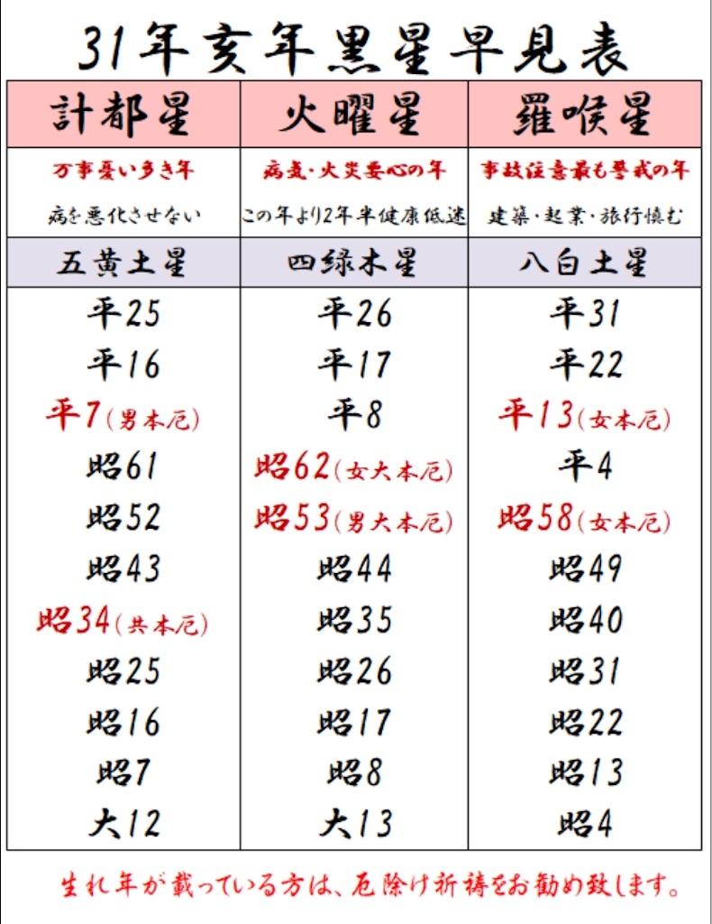 f:id:yuuki-houjyuin:20181207150753j:image