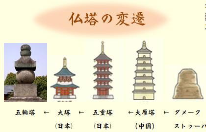 f:id:yuuki-houjyuin:20190722144825p:plain