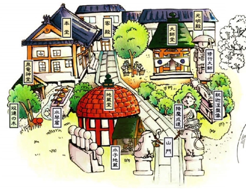 f:id:yuuki-houjyuin:20200210215427j:image