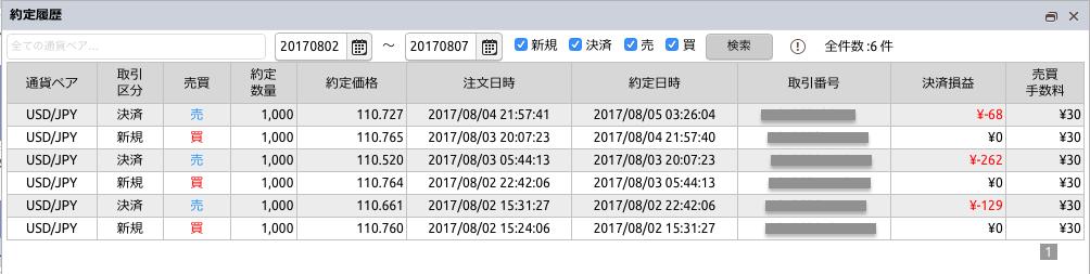 f:id:yuuki-matu1009:20170807141506p:plain