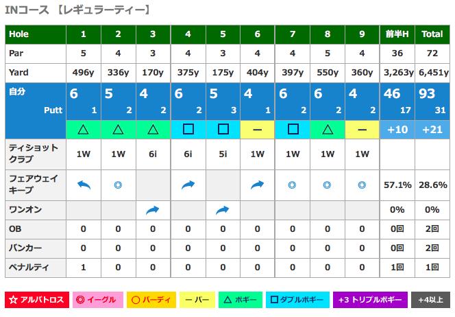 f:id:yuuki-matu1009:20170826165754p:plain