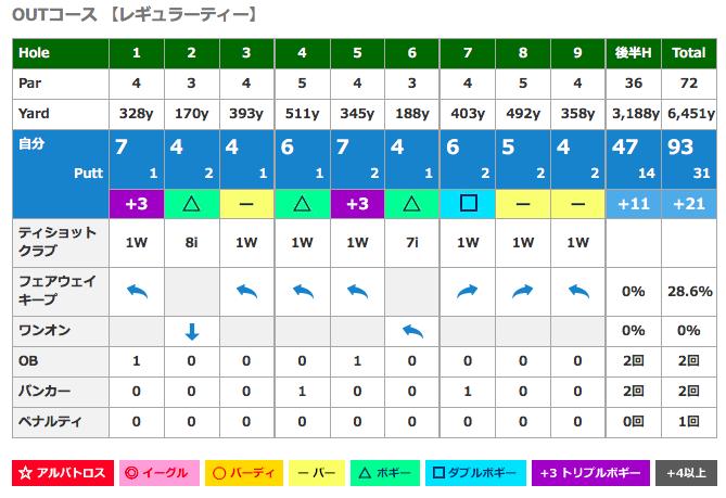 f:id:yuuki-matu1009:20170826165839p:plain