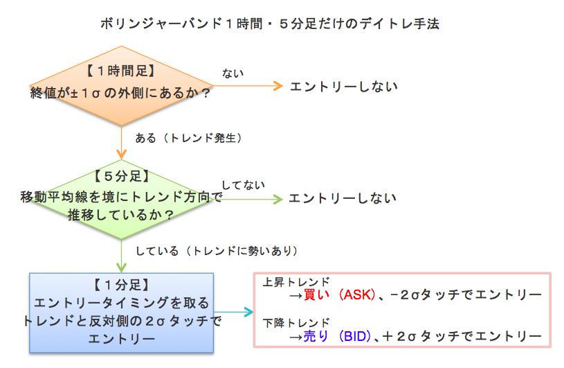 f:id:yuuki-matu1009:20170907003313p:plain