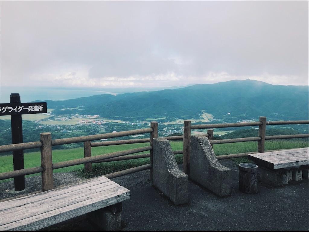 f:id:yuuki-t-device:20190724210729j:image