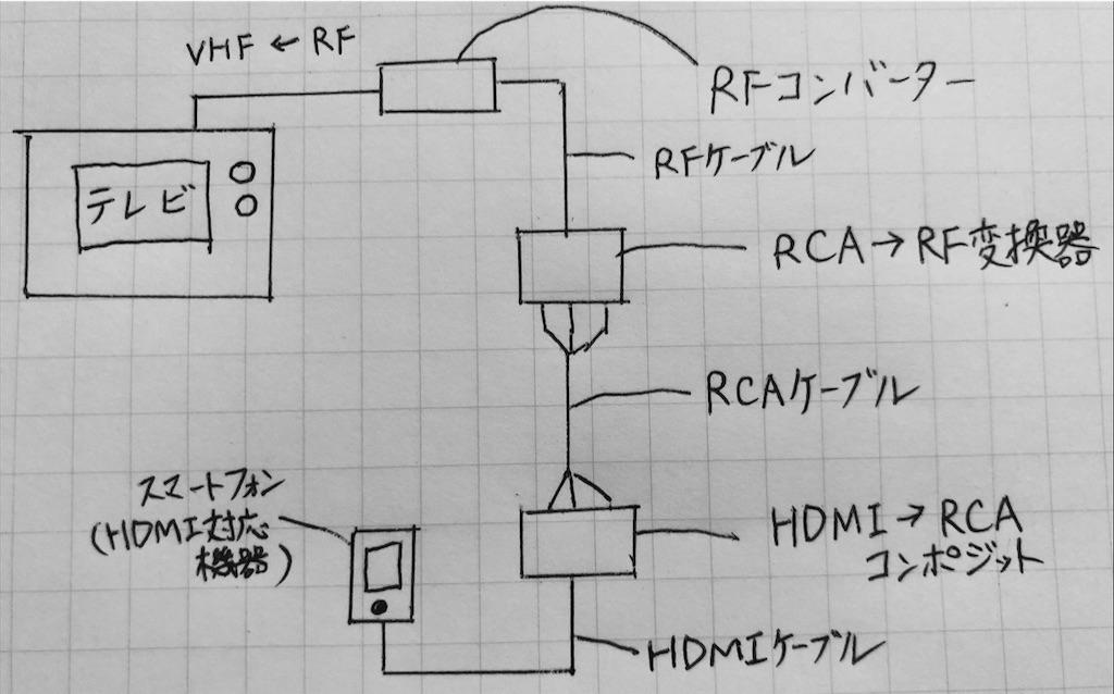 f:id:yuuki-t-device:20190925000028j:image