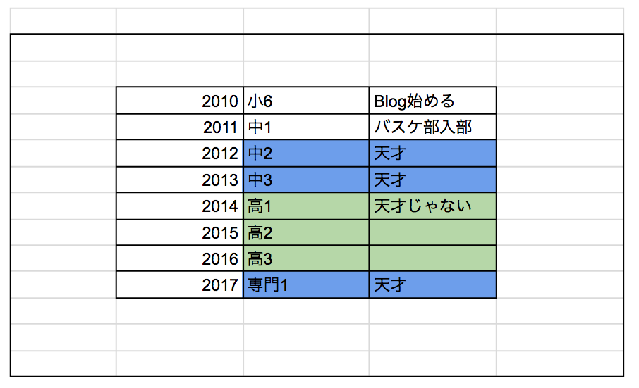 f:id:yuuki167a:20170625015134p:plain