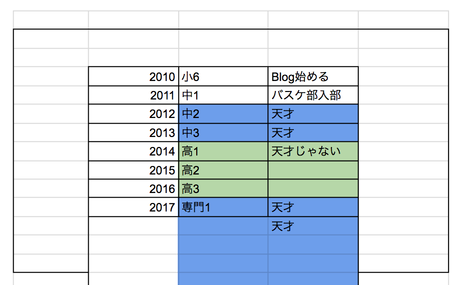 f:id:yuuki167a:20170625022204p:plain