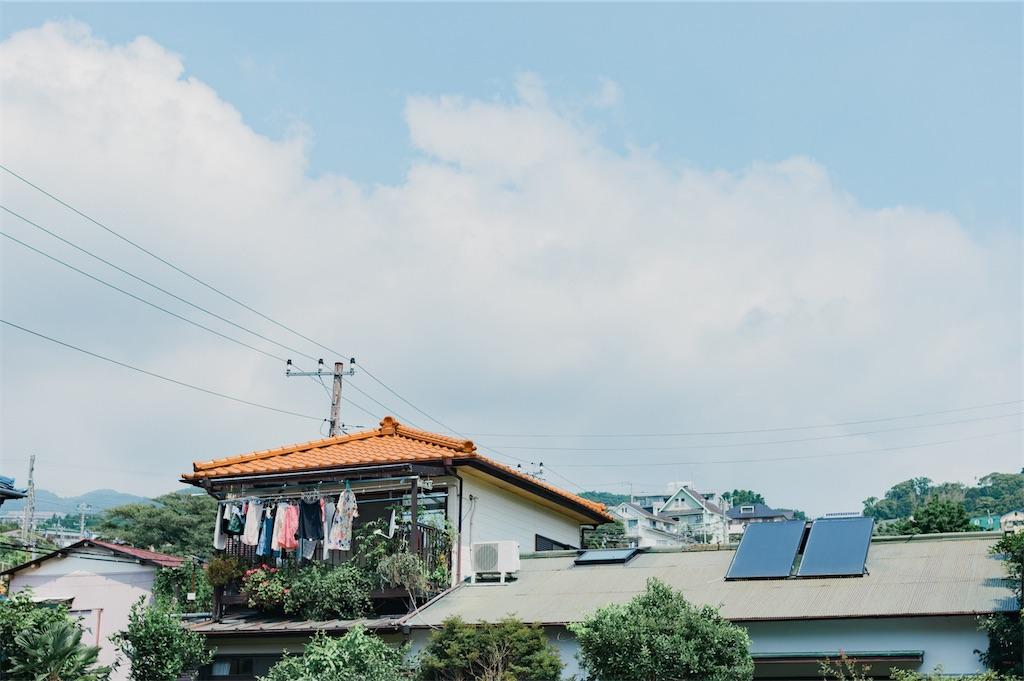 f:id:yuuki167a:20200823132804j:image