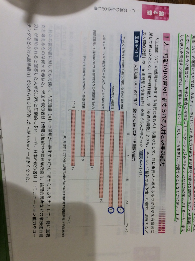 f:id:yuuki2262:20170720115300j:image