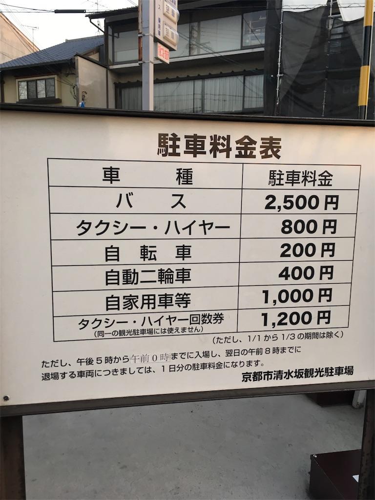 f:id:yuuki2918:20190106114640j:image