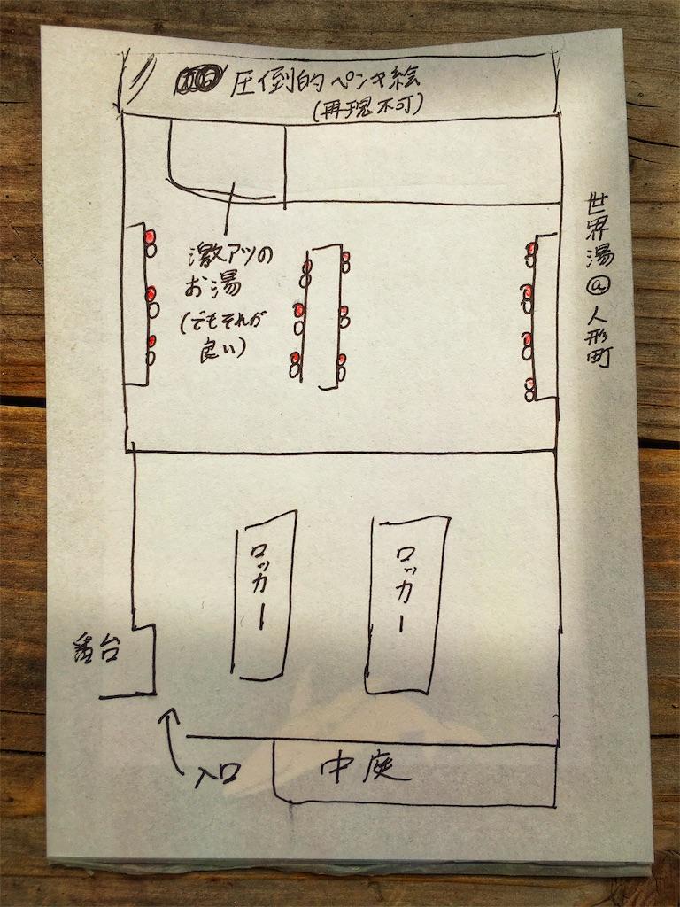 f:id:yuuki2918:20190213120929j:image