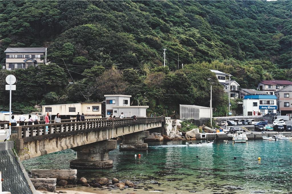 f:id:yuuki89:20191115131313j:image