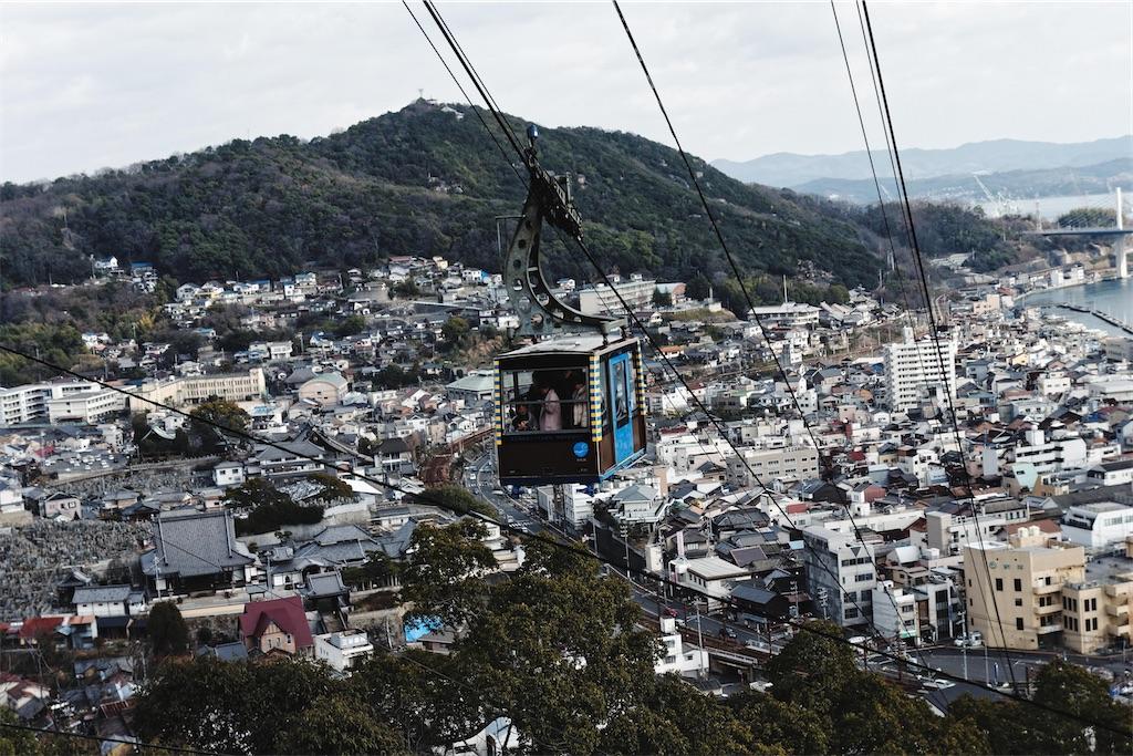 f:id:yuuki89:20200110132754j:image