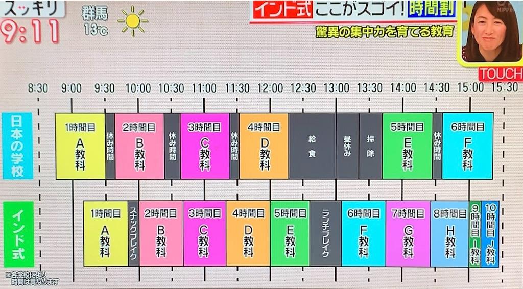 f:id:yuuki_overseas:20200204172713j:image