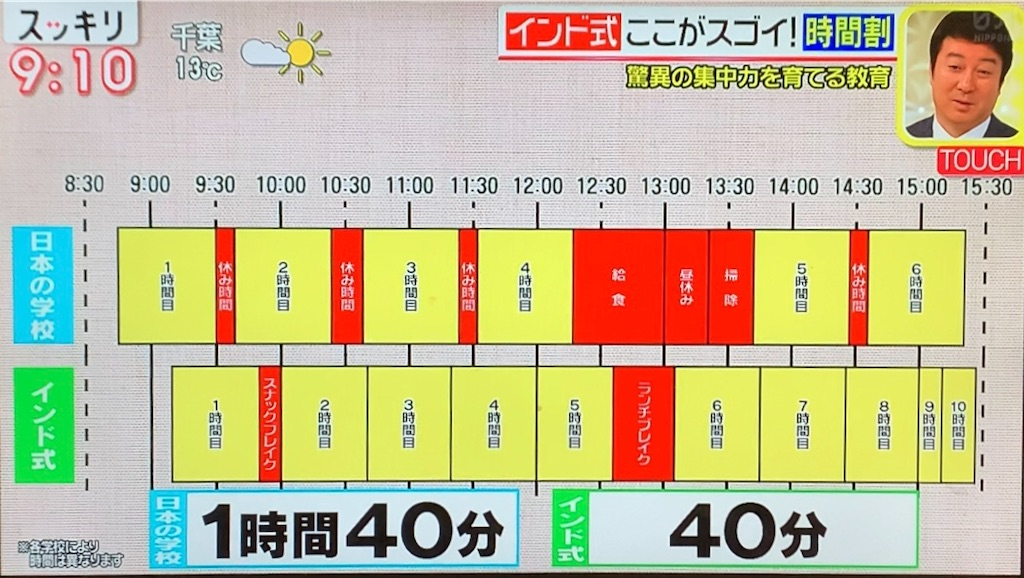 f:id:yuuki_overseas:20200204172743j:image