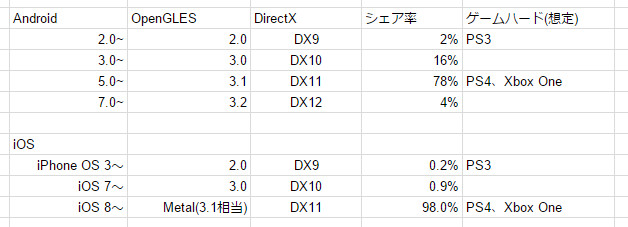 f:id:yuukihirai0331:20170416192337j:plain