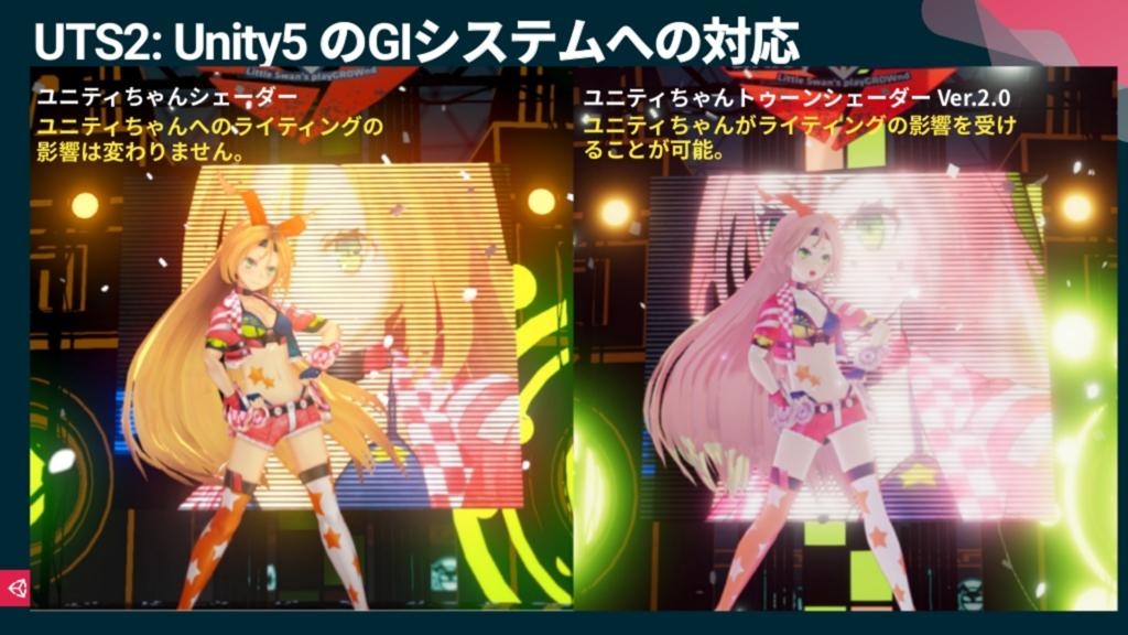 f:id:yuukihirai0331:20170510005016p:plain