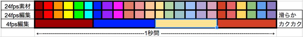 f:id:yuukik0114:20180408014642p:plain