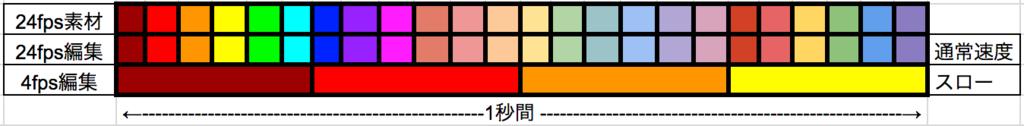 f:id:yuukik0114:20180408015149p:plain