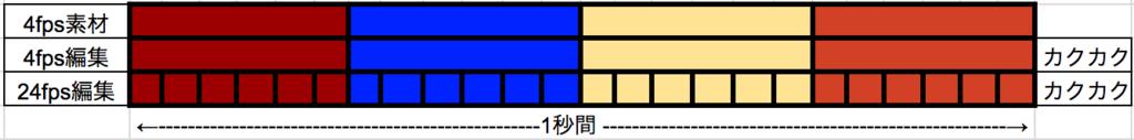 f:id:yuukik0114:20180408015232p:plain