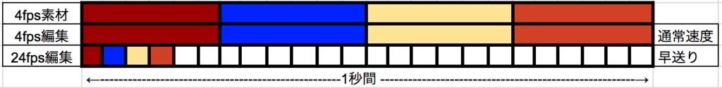f:id:yuukik0114:20180408015331p:plain