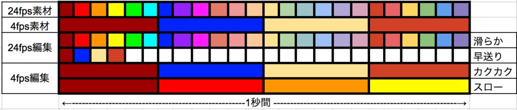 f:id:yuukik0114:20180408015738p:plain