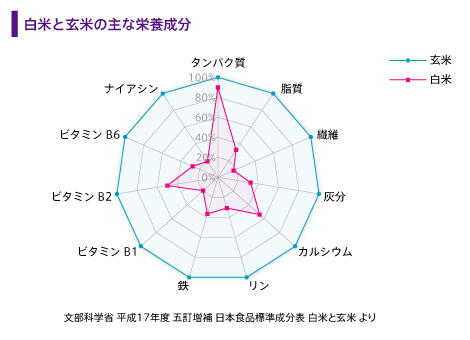 f:id:yuukimay:20171021001342j:plain
