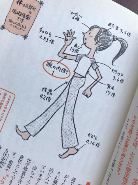 keihidoku_image