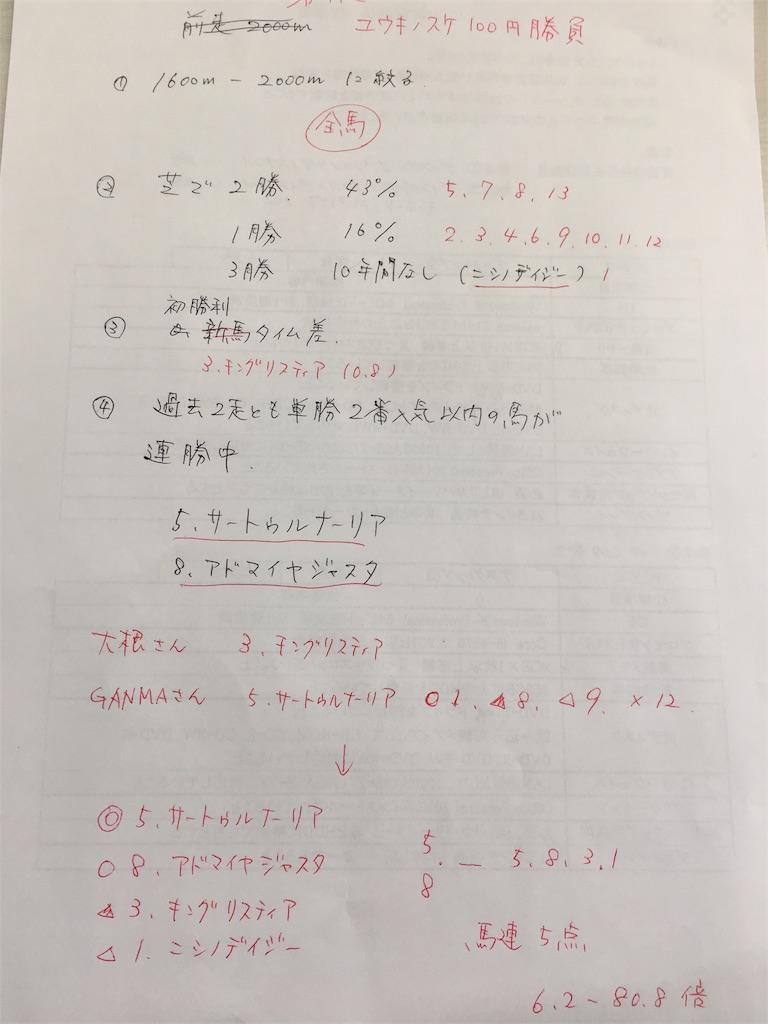 f:id:yuukirena1824:20181228222309j:image
