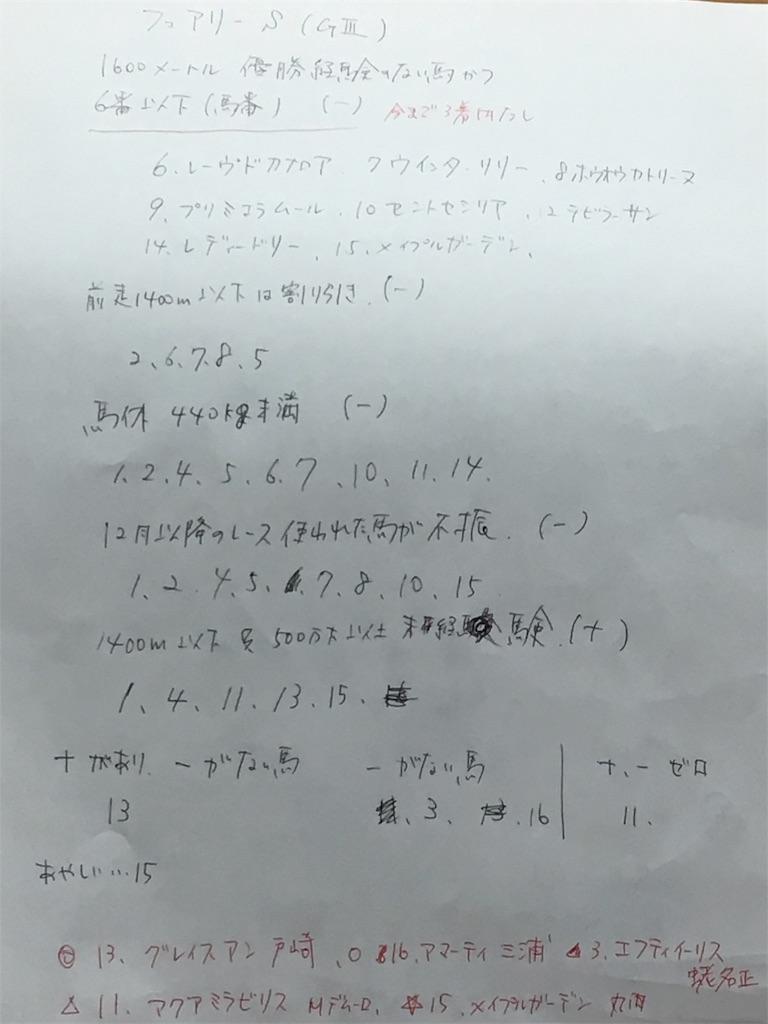 f:id:yuukirena1824:20190111231443j:image